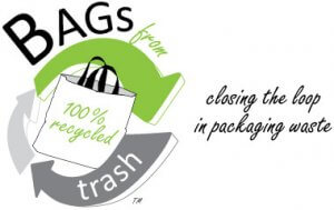 Closing the loop in packaging waste
